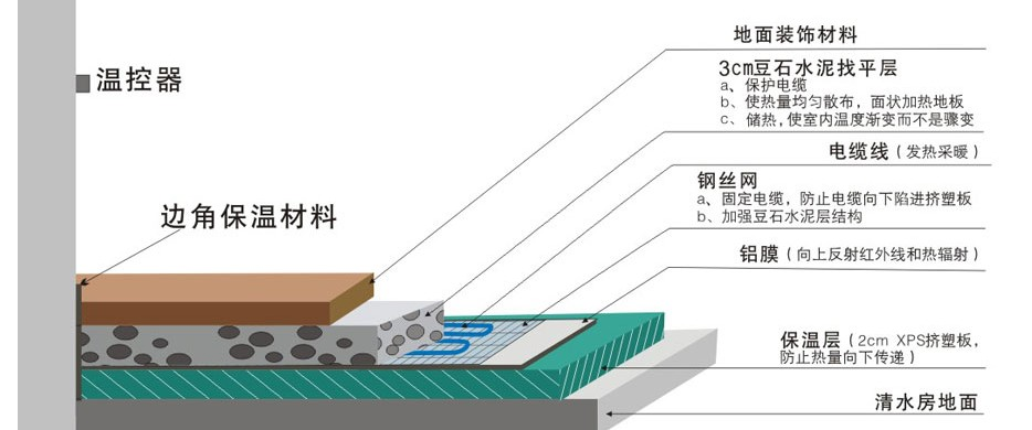 空调地暖双控接线图